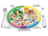 ТЦ Корстон - иконка «питание» в Рыбной Слободе